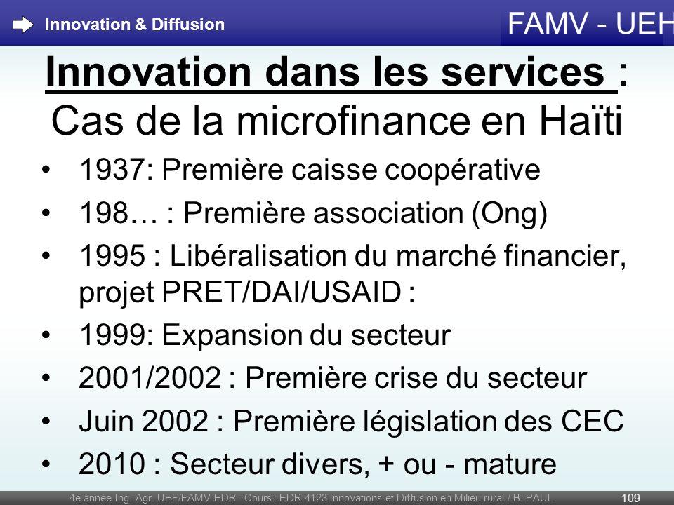 Innovation dans les services : Cas de la microfinance en Haïti