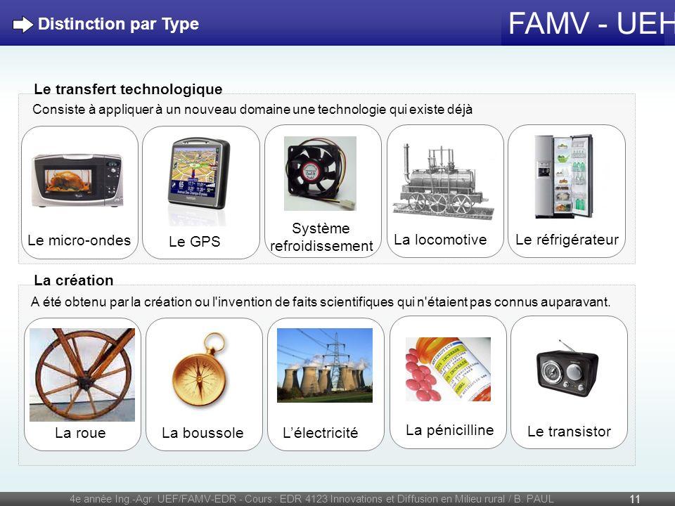 Distinction par Type Le transfert technologique Système