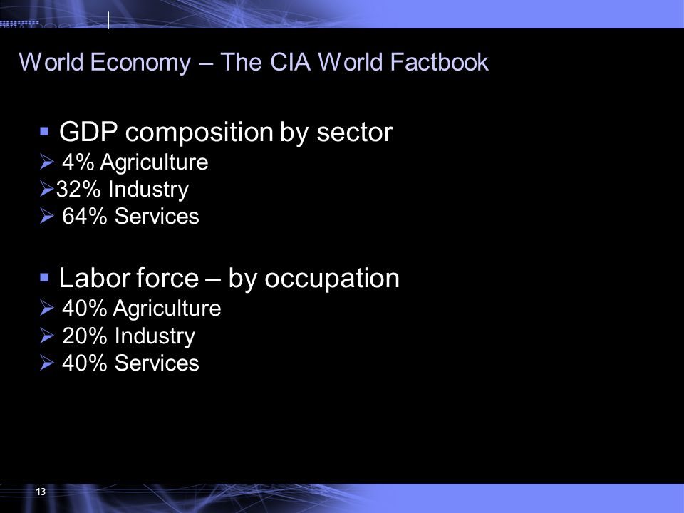 World Economy – The CIA World Factbook