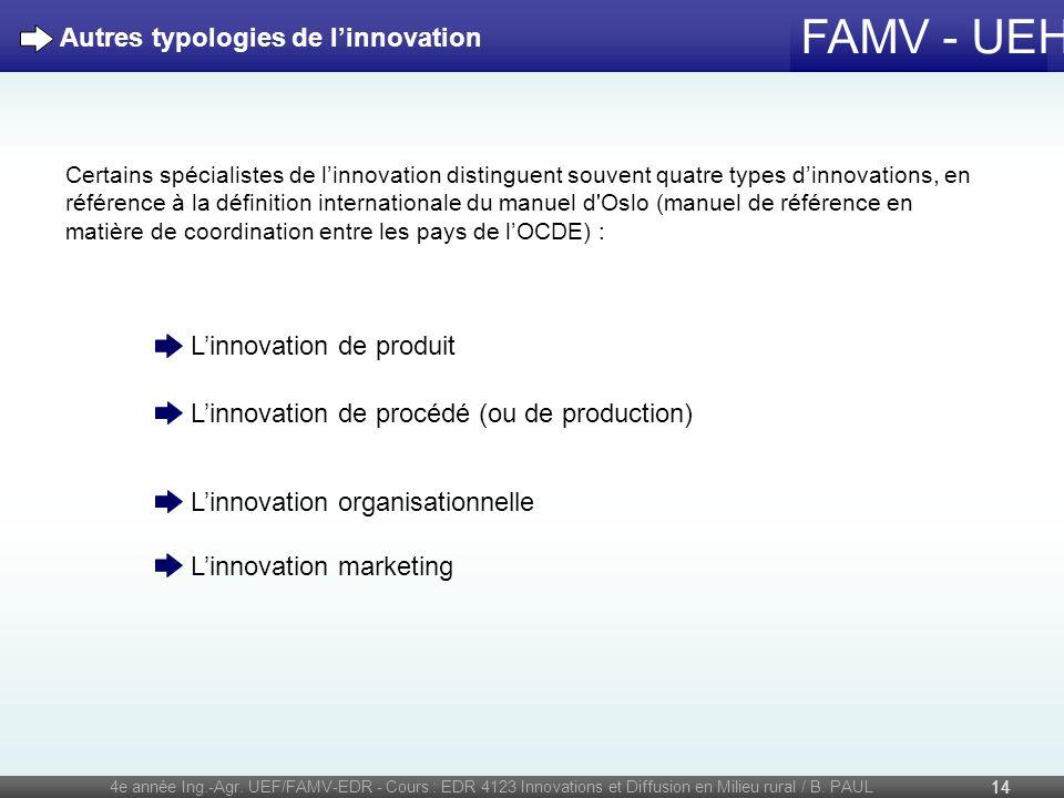 Autres typologies de l'innovation