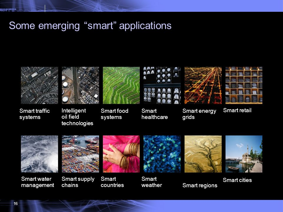 Some emerging smart applications