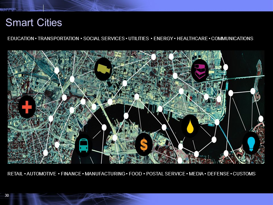 Smart Cities EDUCATION • TRANSPORTATION • SOCIAL SERVICES • UTILITIES • ENERGY • HEALTHCARE • COMMUNICATIONS.