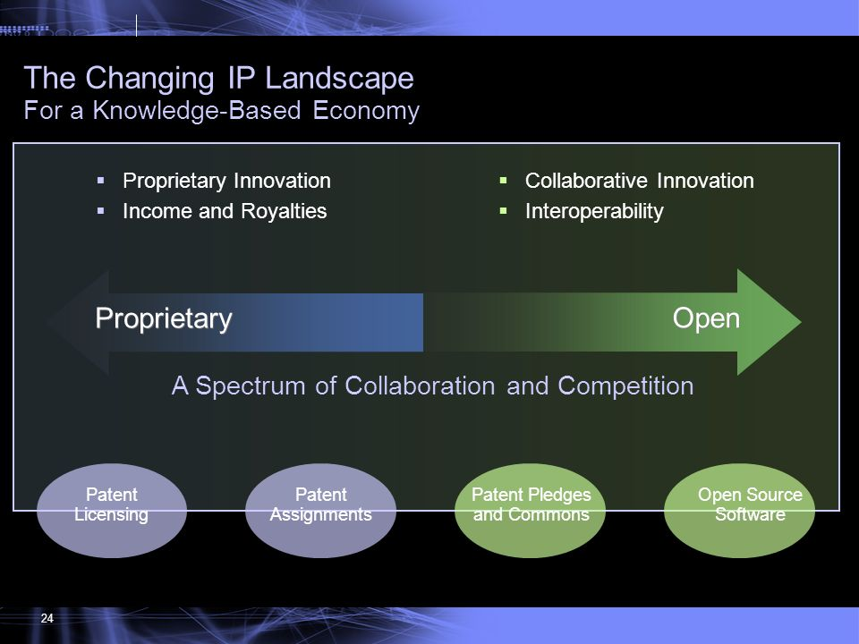 The Changing IP Landscape For a Knowledge-Based Economy