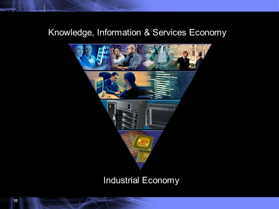 Knowledge, Information & Services Economy