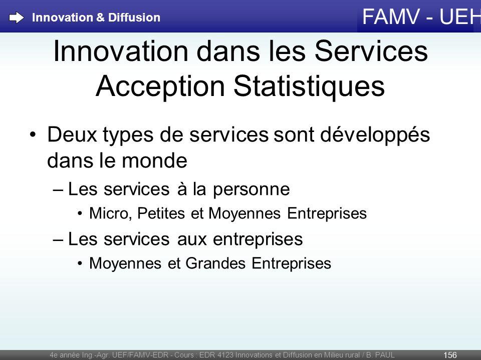 Innovation dans les Services Acception Statistiques