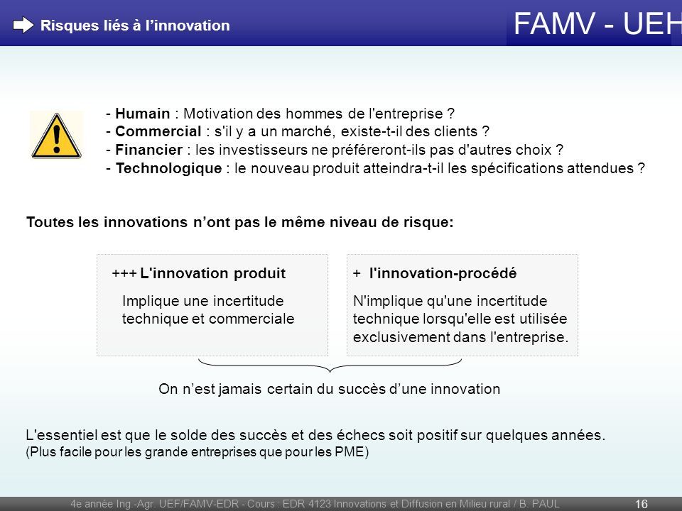 Risques liés à l'innovation