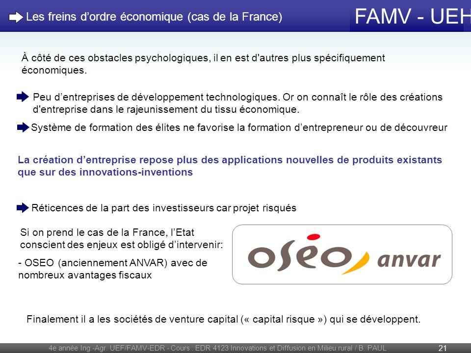 Les freins d'ordre économique (cas de la France)