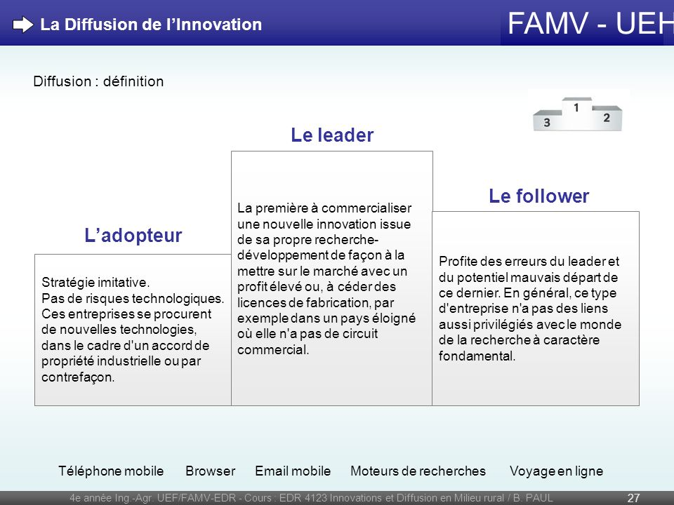 Le leader Le follower L'adopteur La Diffusion de l'Innovation