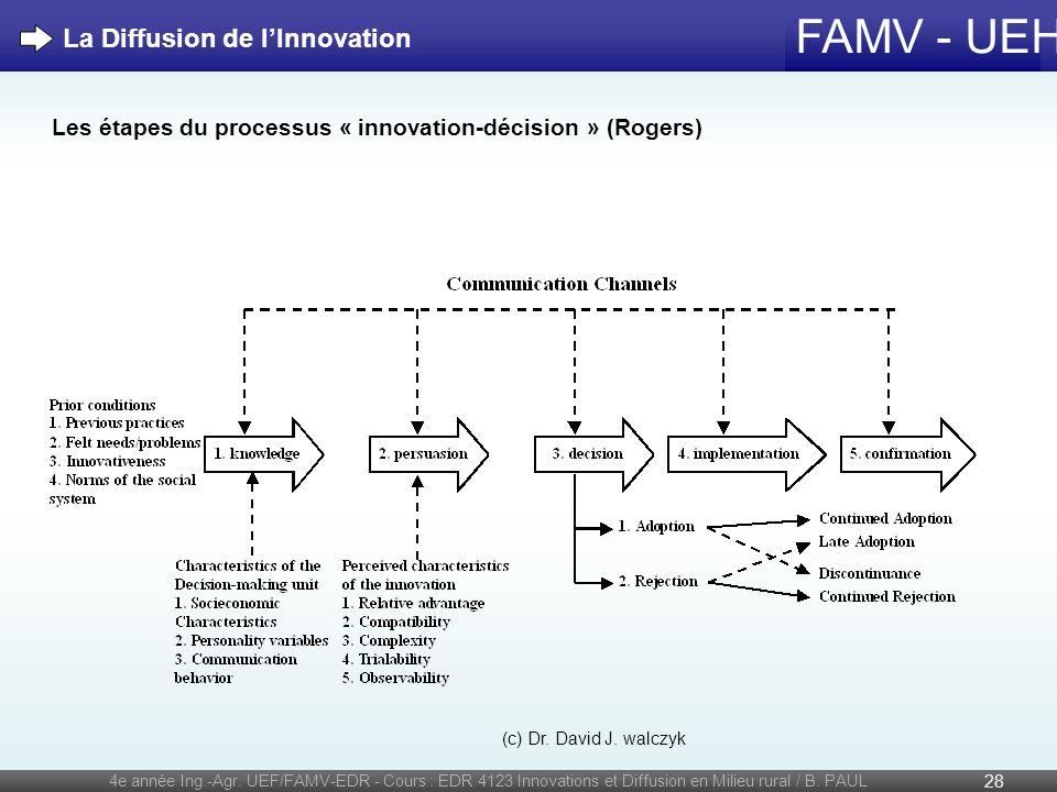 La Diffusion de l'Innovation