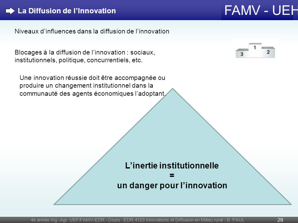 L'inertie institutionnelle un danger pour l'innovation