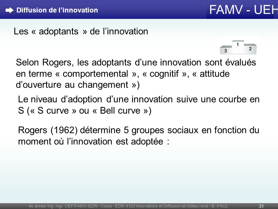 Les « adoptants » de l'innovation