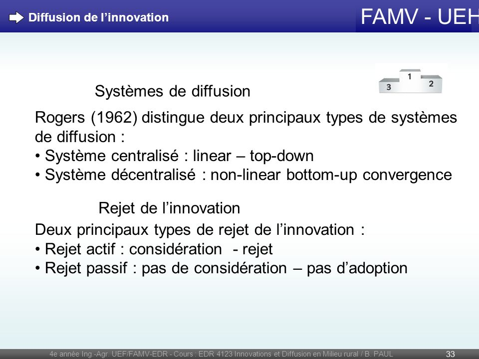 Système centralisé : linear – top-down