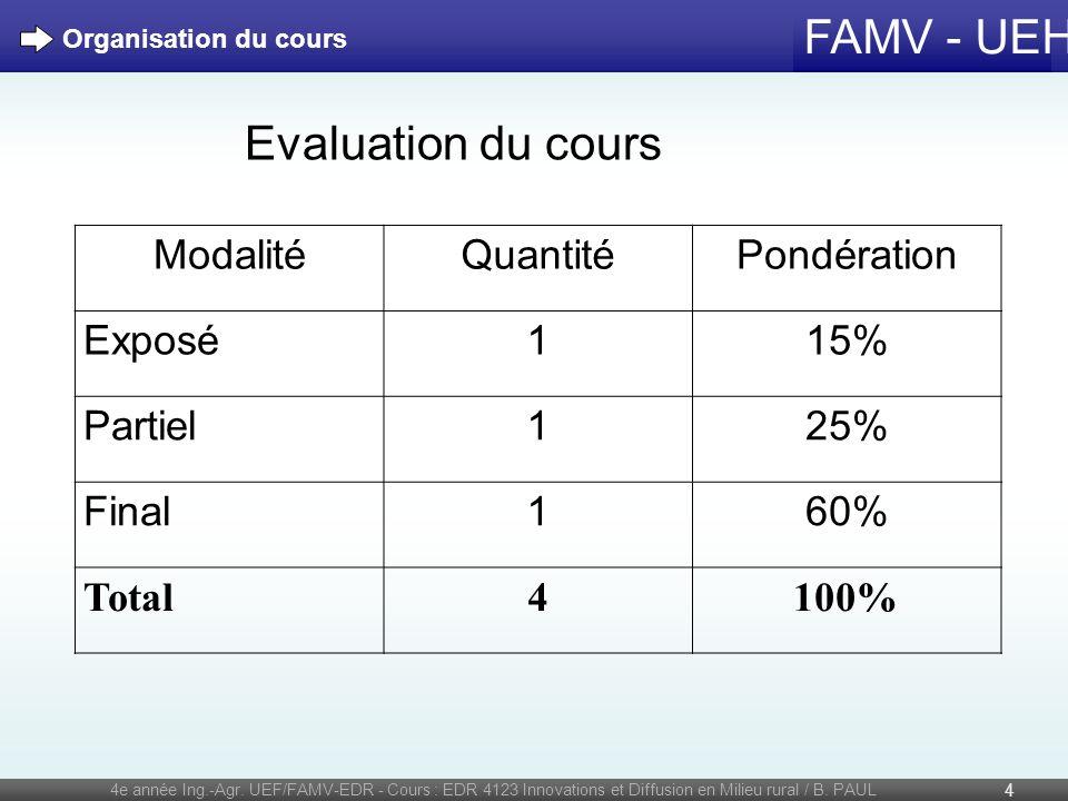 Evaluation du cours Modalité Quantité Pondération Exposé 1 15% Partiel