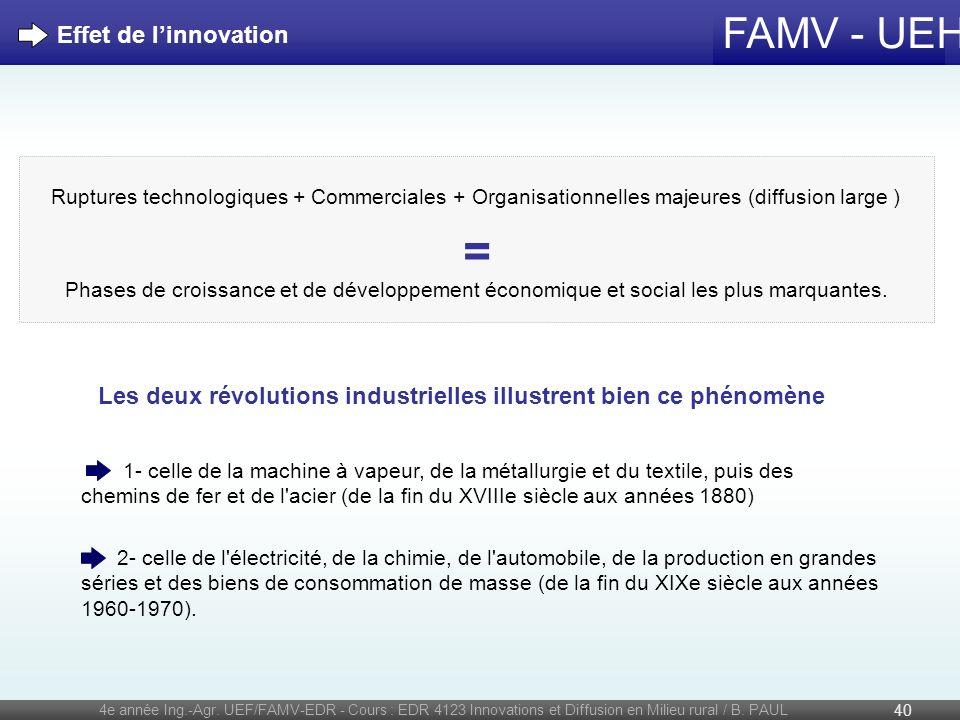 Les deux révolutions industrielles illustrent bien ce phénomène