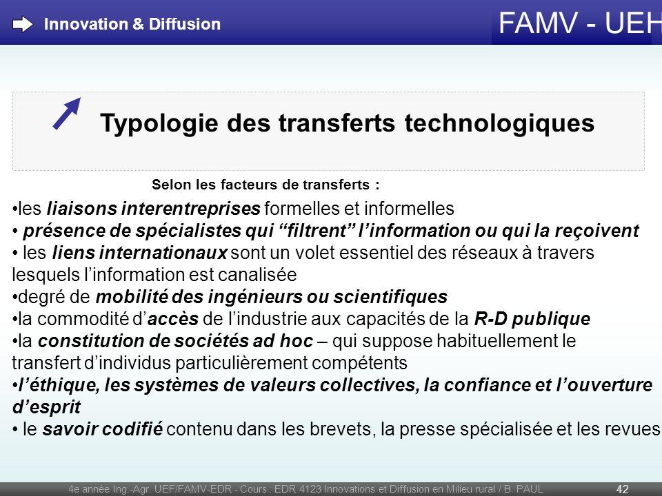 Typologie des transferts technologiques
