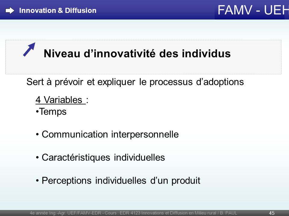 Niveau d'innovativité des individus