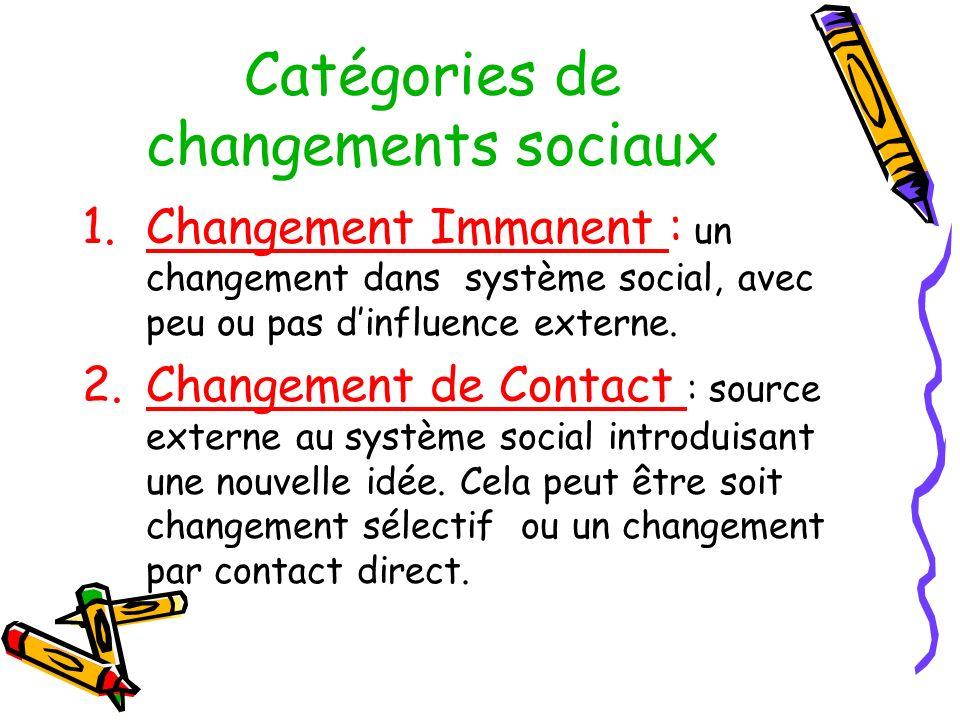Catégories de changements sociaux