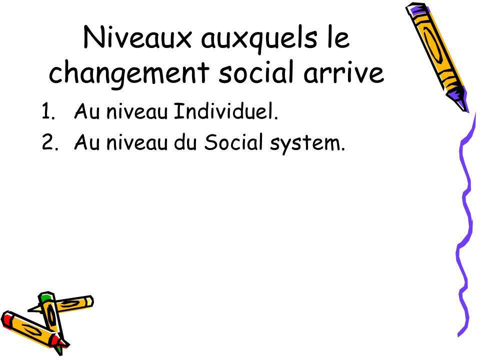 Niveaux auxquels le changement social arrive