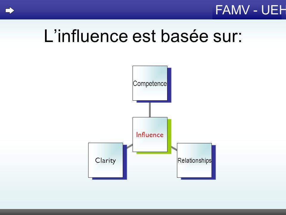 L'influence est basée sur: