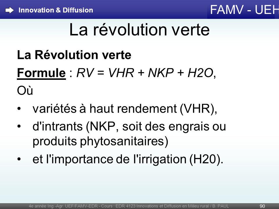La révolution verte La Révolution verte
