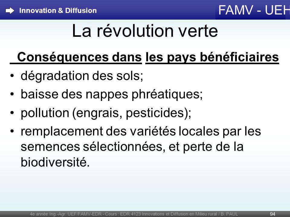La révolution verte Conséquences dans les pays bénéficiaires