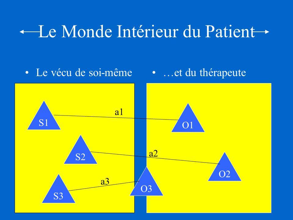 Le Monde Intérieur du Patient