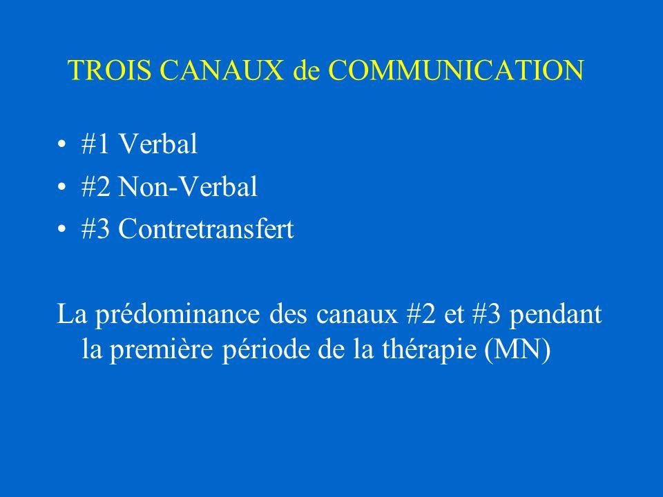 TROIS CANAUX de COMMUNICATION