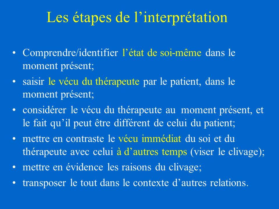 Les étapes de l'interprétation