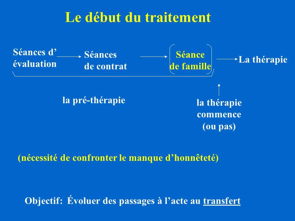 Le début du traitement Séances d' évaluation Séances de contrat Séance