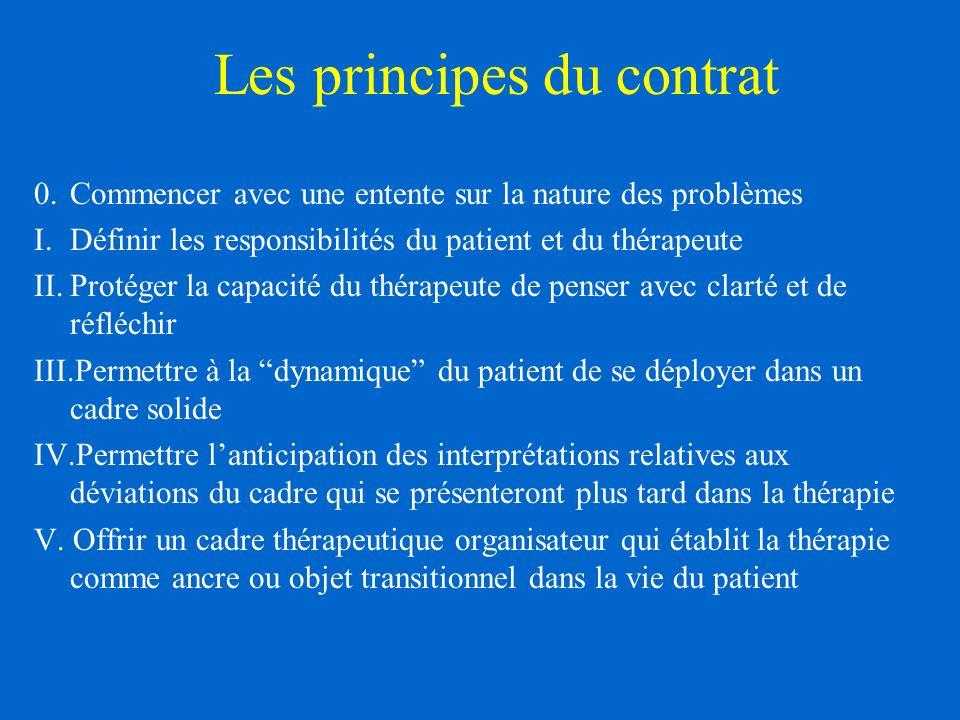 Les principes du contrat