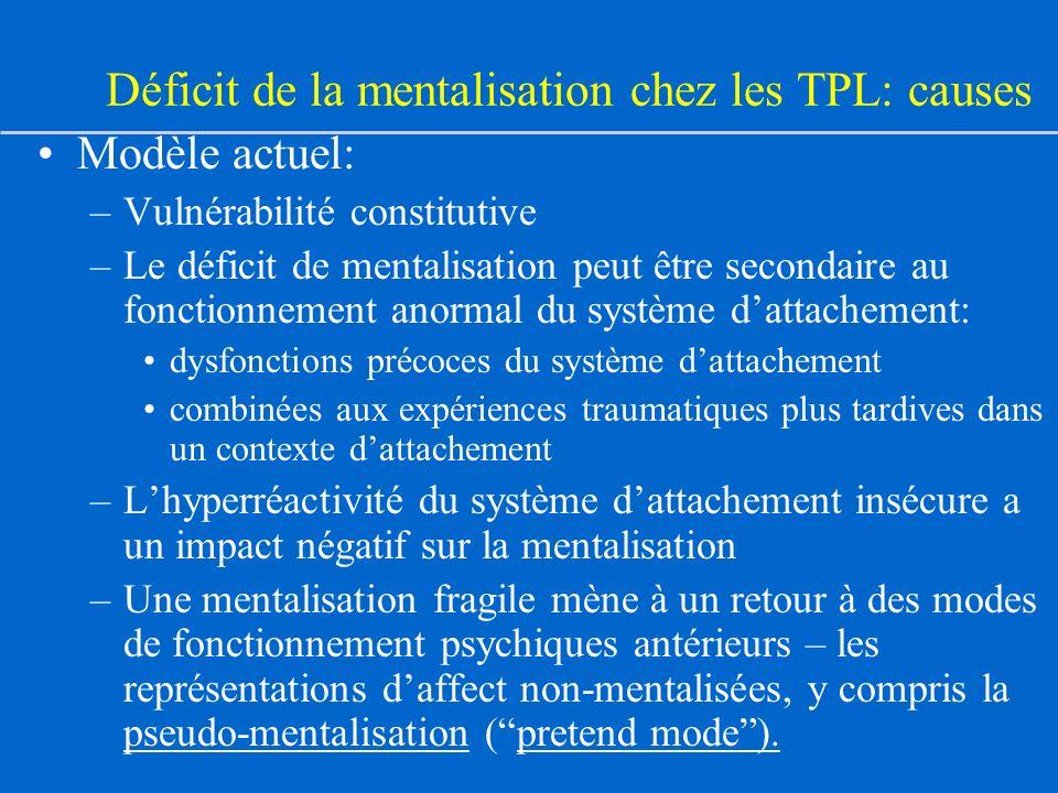 Déficit de la mentalisation chez les TPL: causes
