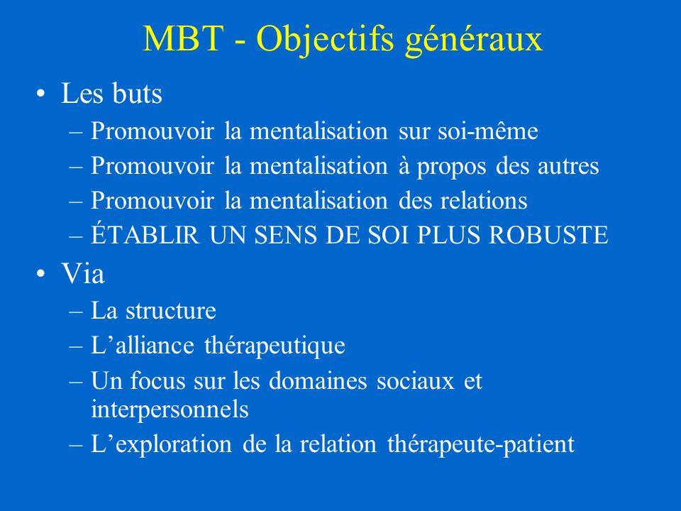 MBT - Objectifs généraux