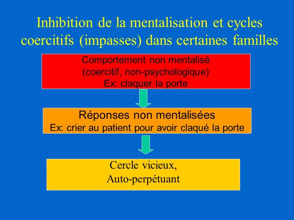 Inhibition de la mentalisation et cycles coercitifs (impasses) dans certaines familles