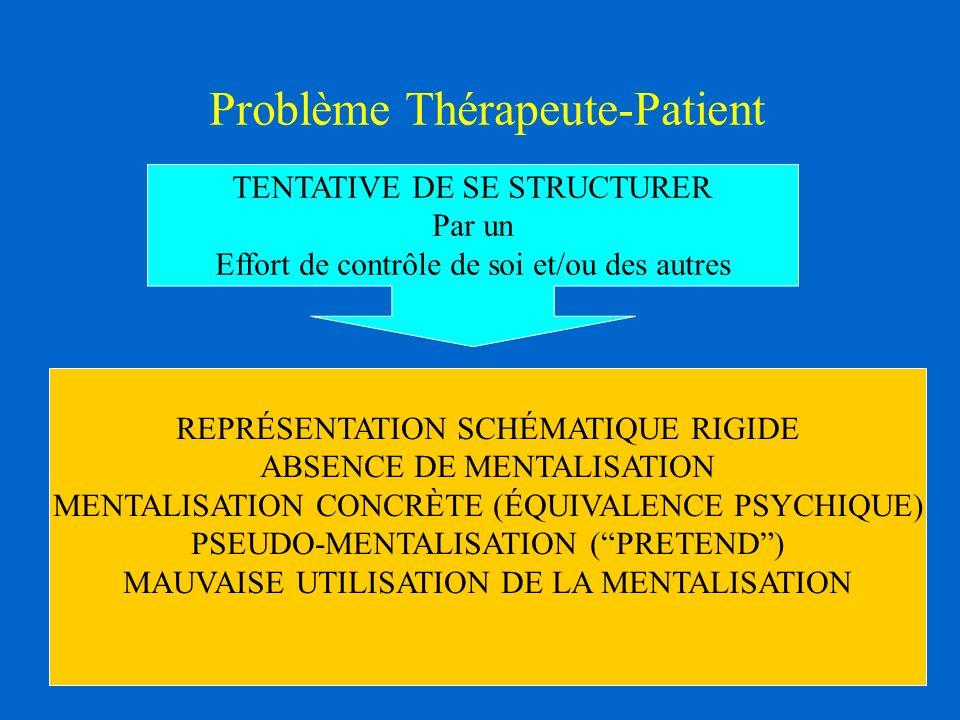Problème Thérapeute-Patient