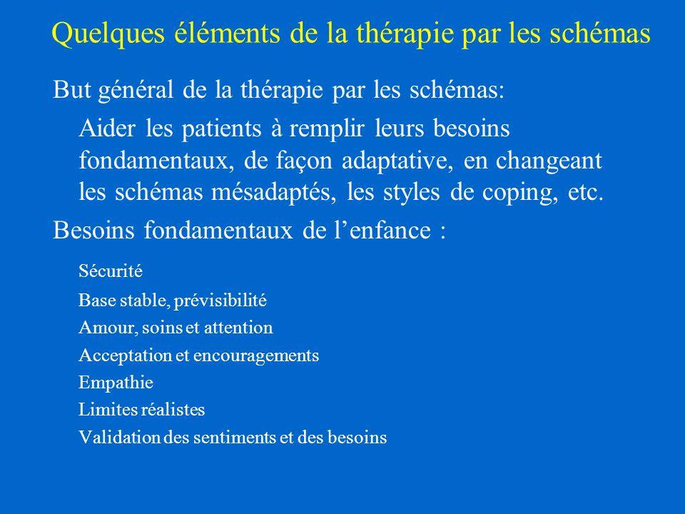 Quelques éléments de la thérapie par les schémas