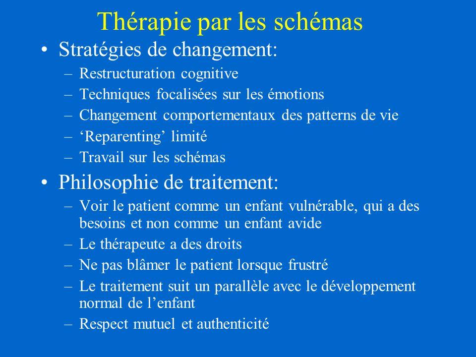 Thérapie par les schémas