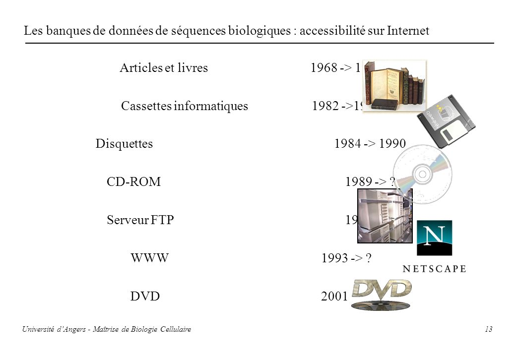 Articles et livres 1968 -> 1985