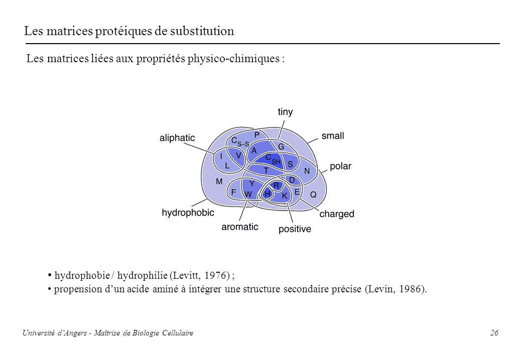 Les matrices protéiques de substitution