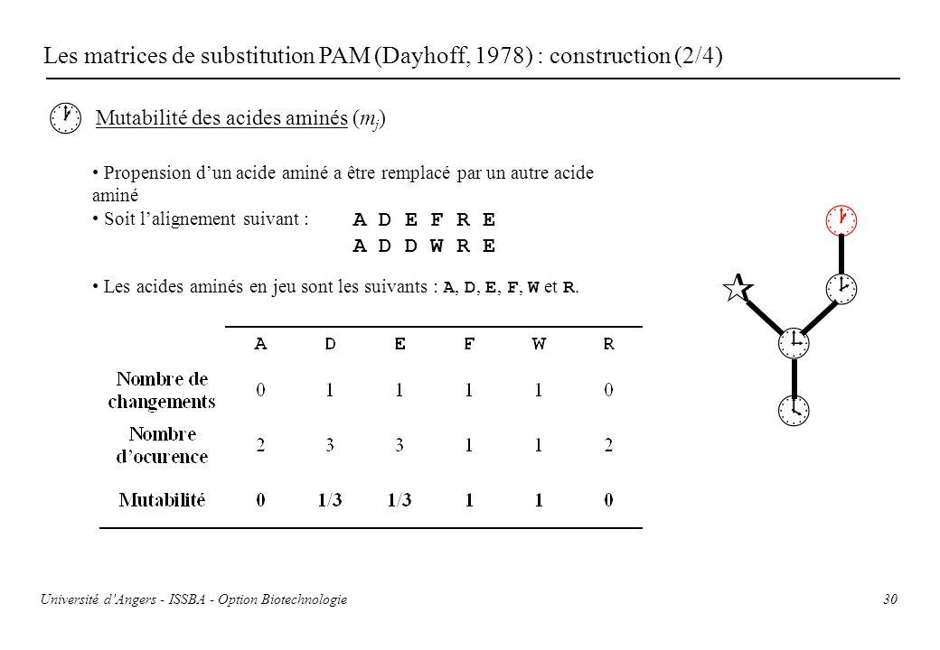 Les matrices de substitution PAM (Dayhoff, 1978) : construction (2/4)