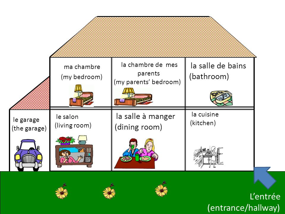 70 homework for french create an advert for a house that for Ma petite salle a manger 974
