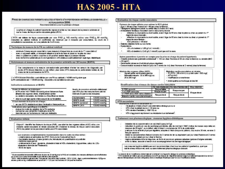 HAS 2005 - HTA