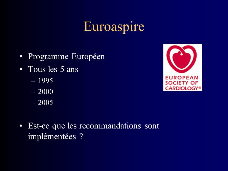 Euroaspire Programme Européen Tous les 5 ans