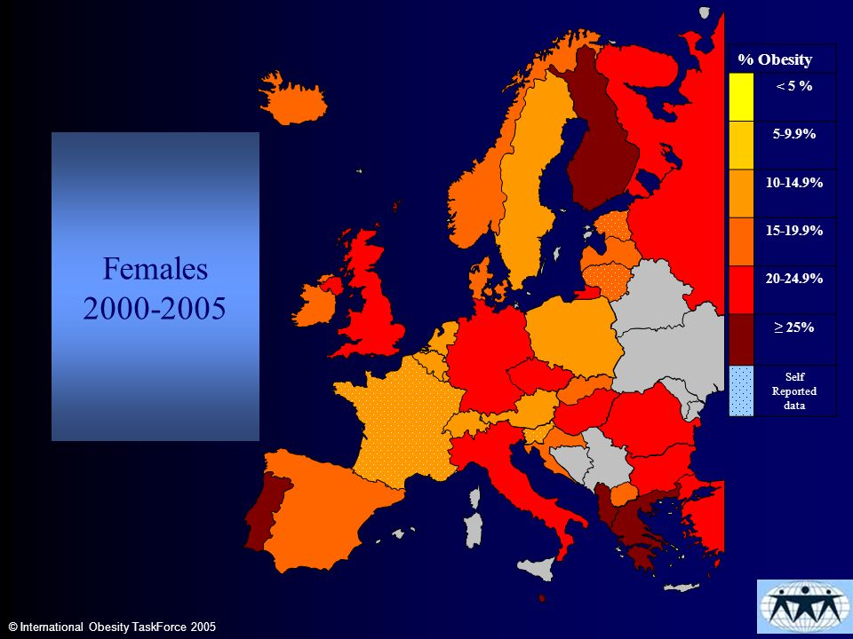 Females 2000-2005 Females 2000-2005 % Obesity < 5 % 5-9.9% 10-14.9%