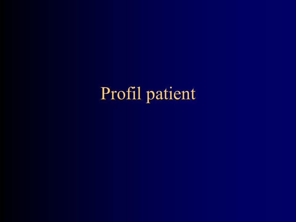 Profil patient