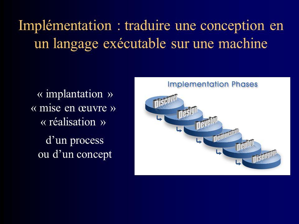 Implémentation : traduire une conception en un langage exécutable sur une machine