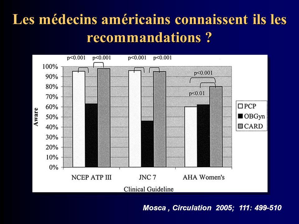 Les médecins américains connaissent ils les recommandations