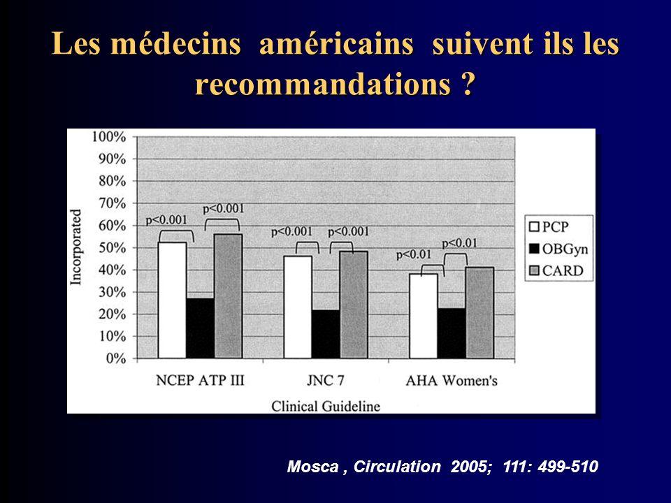 Les médecins américains suivent ils les recommandations