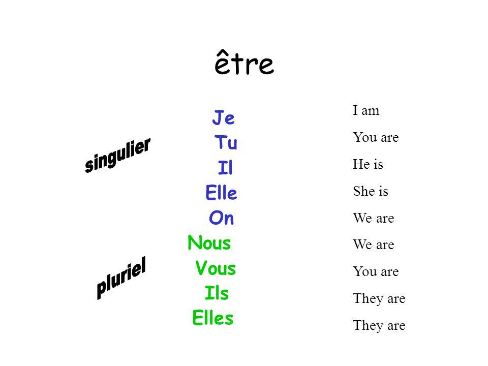 être Je suis Tu es Il est Elle est On est Nous sommes Vous êtes