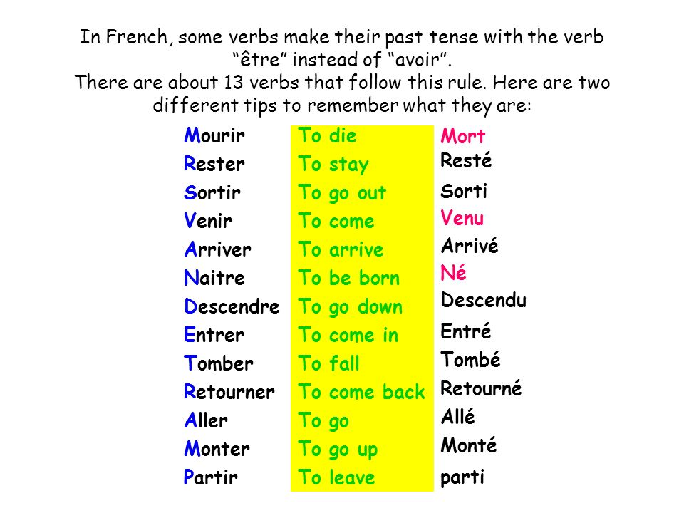 In French, some verbs make their past tense with the verb être instead of avoir . There are about 13 verbs that follow this rule. Here are two different tips to remember what they are: