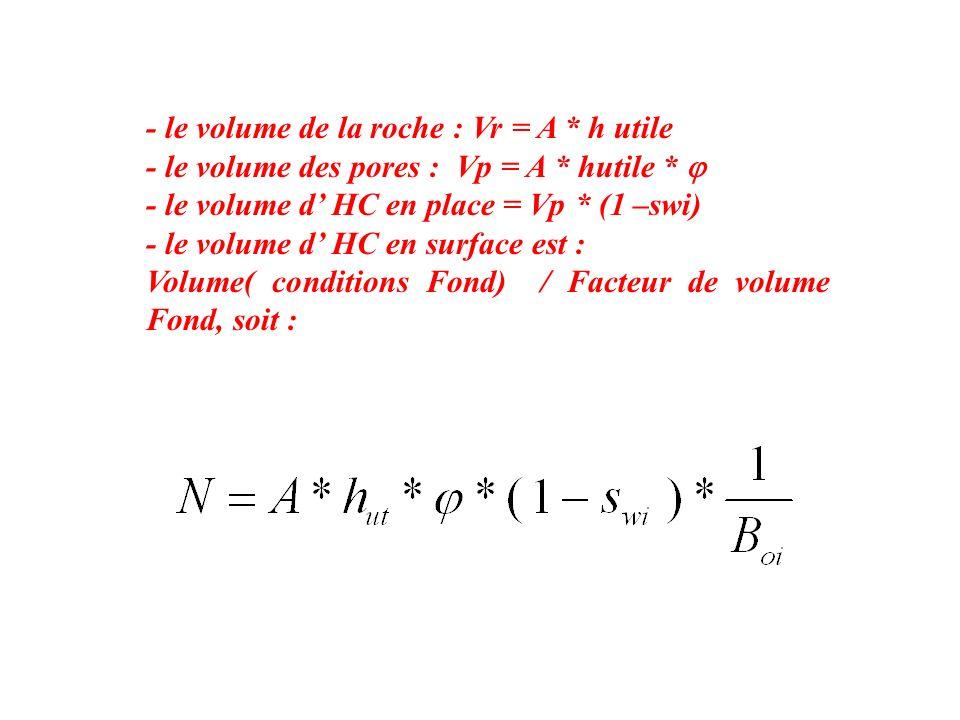 - le volume de la roche : Vr = A * h utile